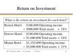return on investment1