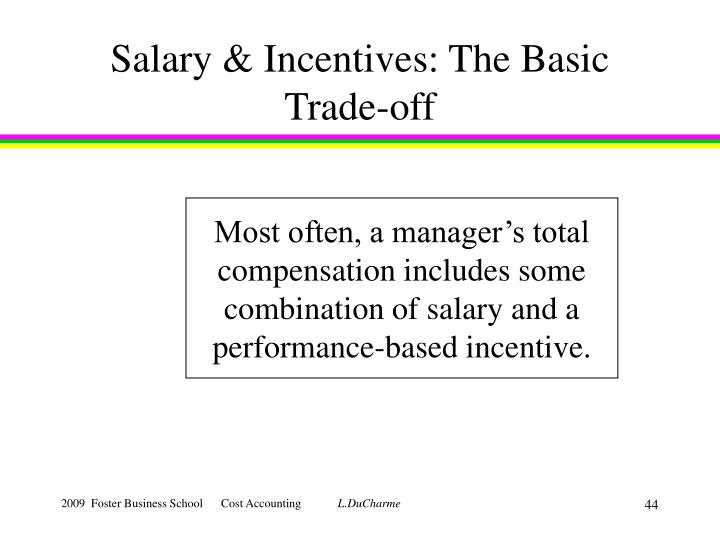 Salary & Incentives: The Basic Trade-off