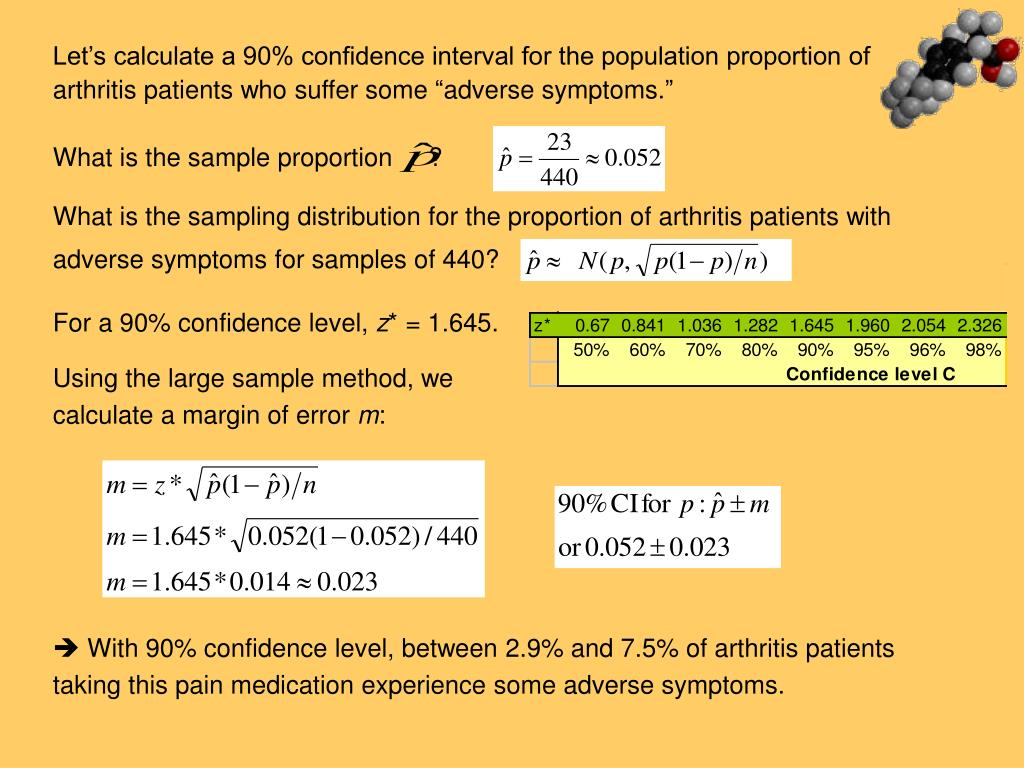 Let's calculate a 90% confidence interval for the population proportion of arthritis patients who suffer some