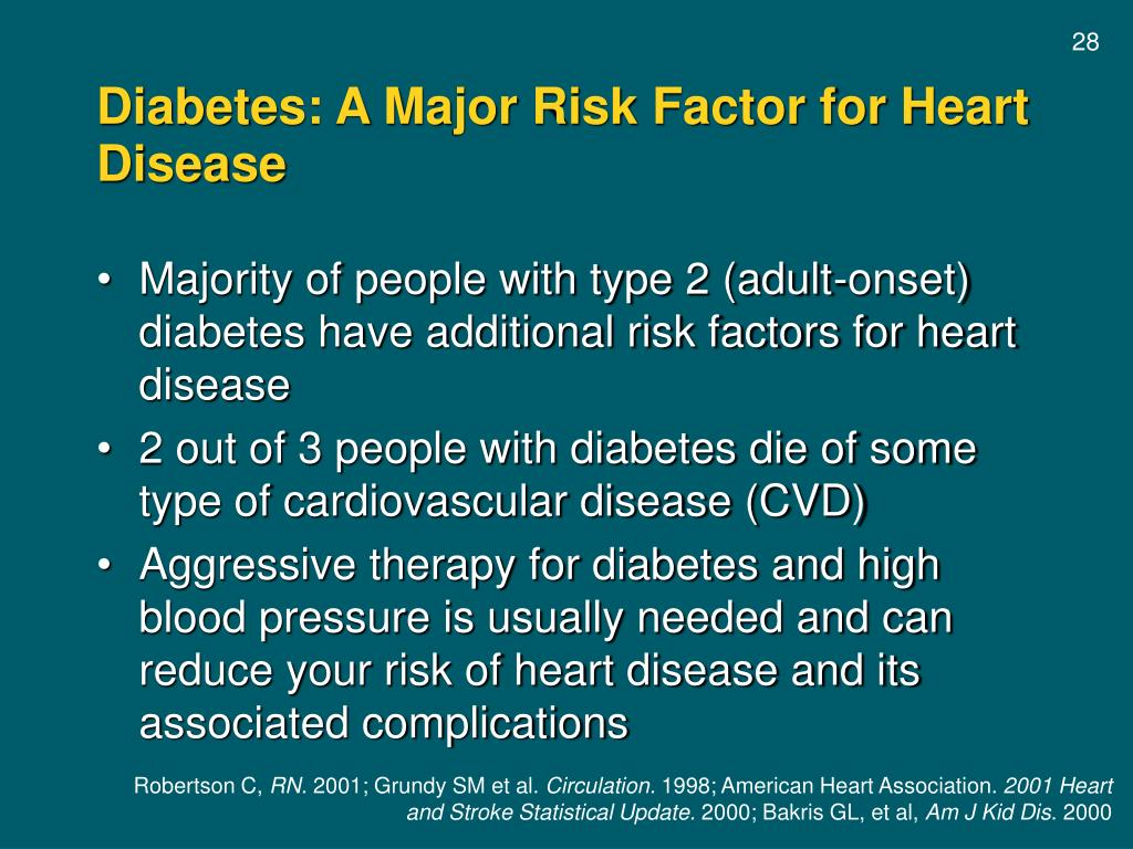 Diabetes: A Major Risk Factor for Heart Disease