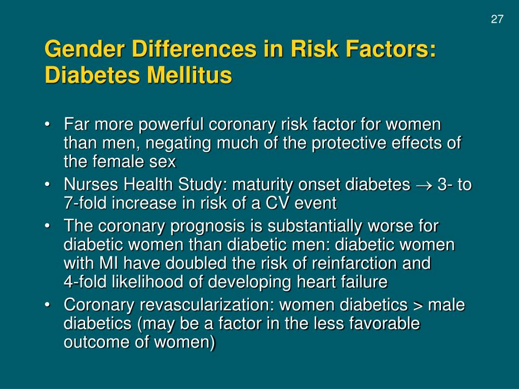 Gender Differences in Risk Factors: Diabetes Mellitus