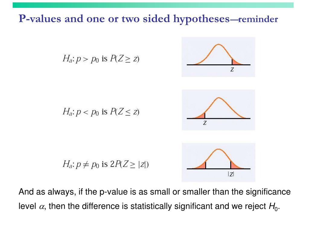 P-values and one or two sided hypotheses