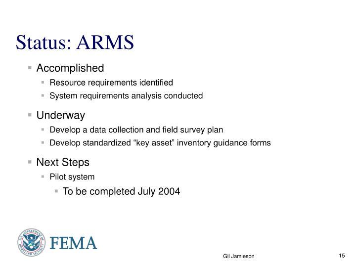 Status: ARMS