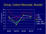 group carbon monoxide booster