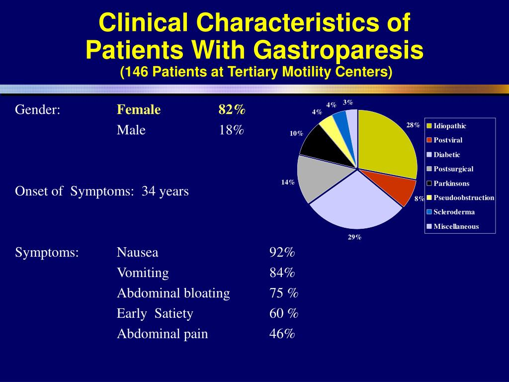 Clinical Characteristics of