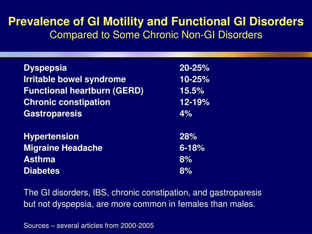 Prevalence of GI Motility and Functional GI Disorders