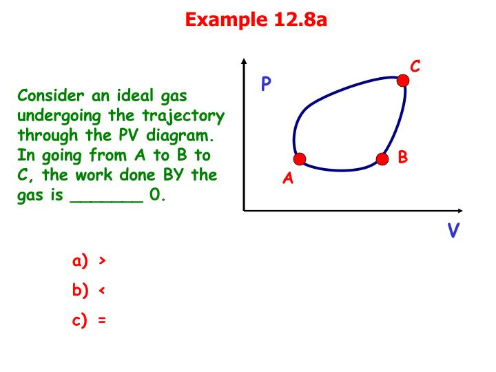 Example 12.8a