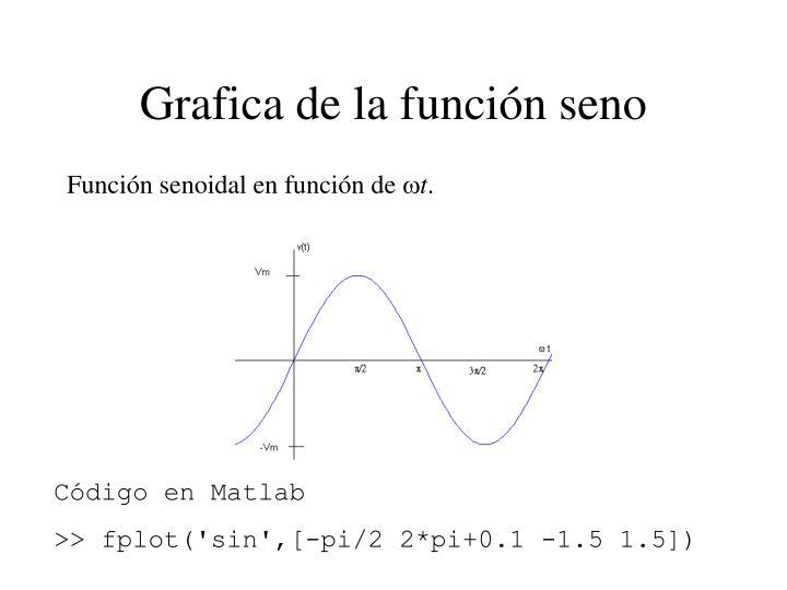 Grafica de la función seno