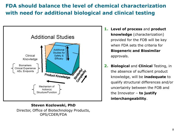 FDA should balance the level of chemical characterization with need for additional biological and clinical testing