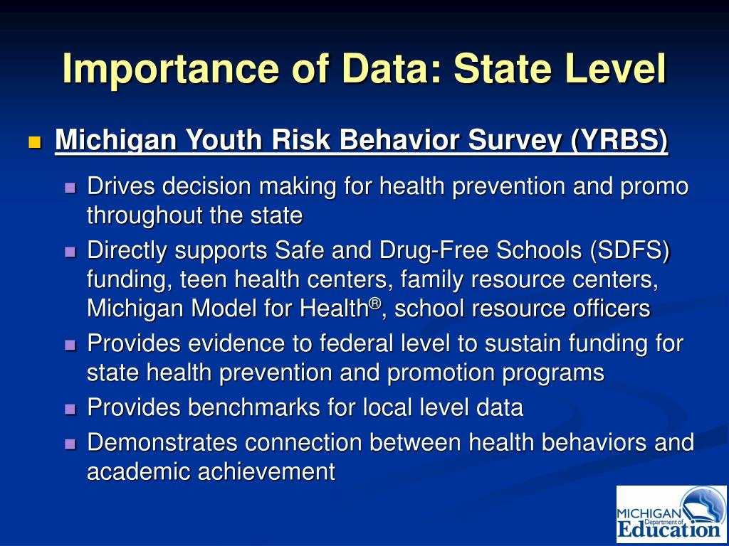 Importance of Data: State Level