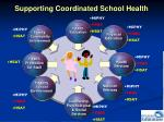 supporting coordinated school health15