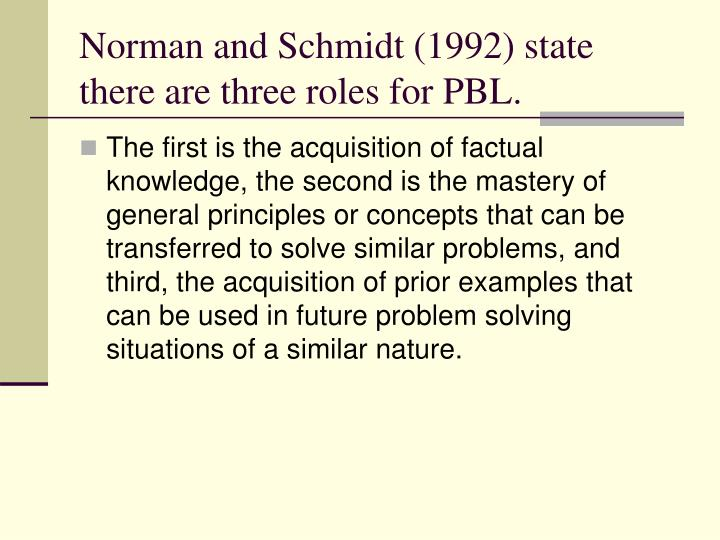 Norman and Schmidt (1992) state there are three roles for PBL.