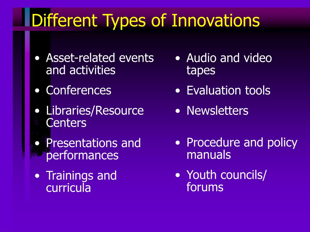 Different Types of Innovations