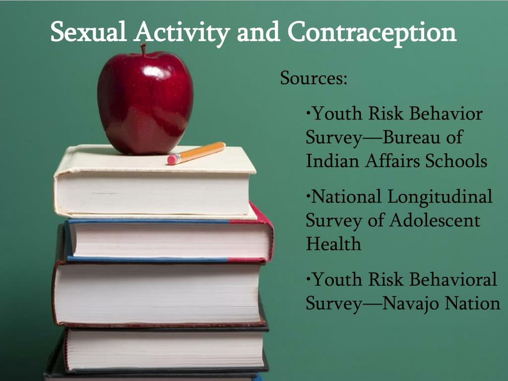 Sexual Activity and Contraception