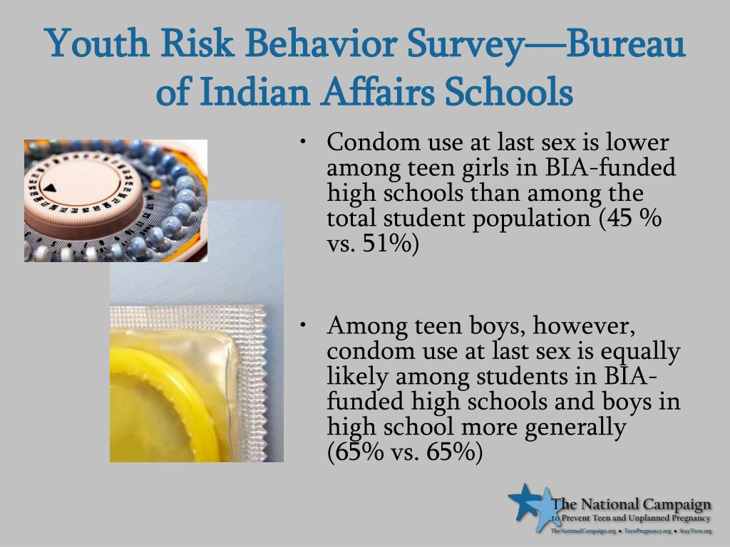 Youth Risk Behavior Survey—Bureau of Indian Affairs Schools