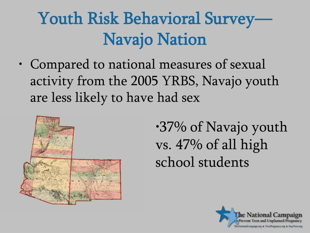 Youth Risk Behavioral Survey—Navajo Nation