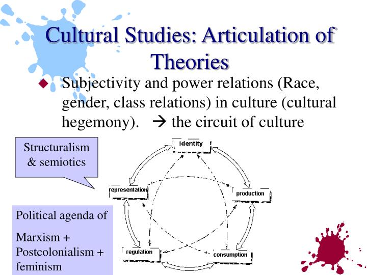 Cultural Studies: Articulation of Theories