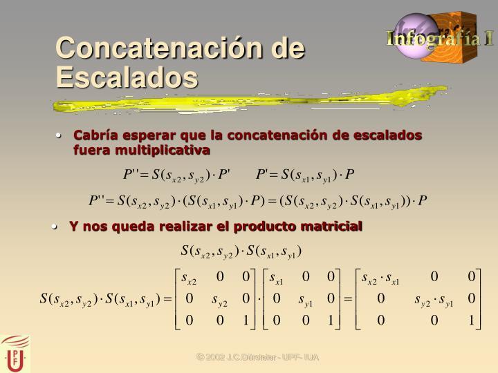 Cabría esperar que la concatenación de escalados fuera multiplicativa