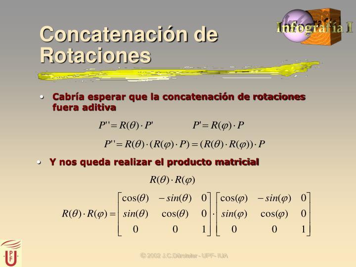 Cabría esperar que la concatenación de rotaciones fuera aditiva
