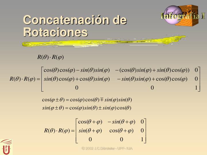 Concatenación de Rotaciones