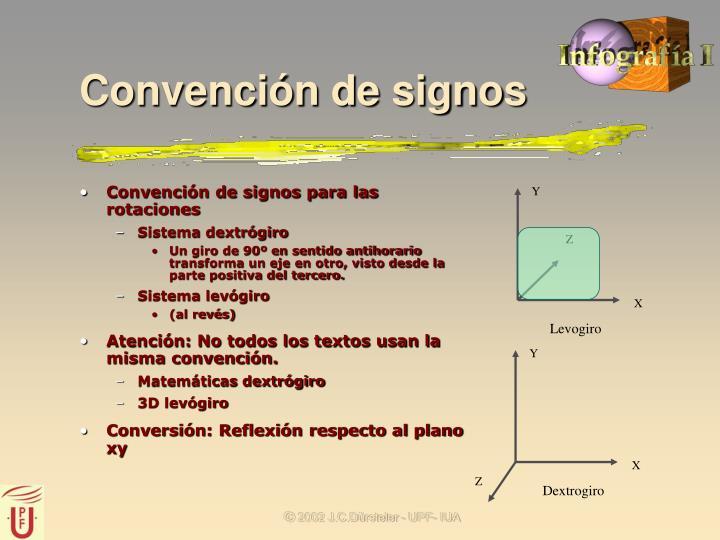 Convención de signos para las rotaciones