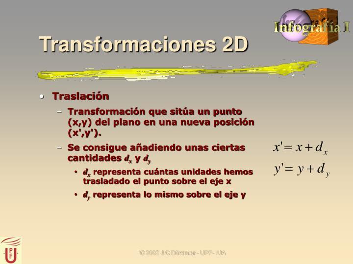 Transformaciones 2D