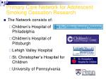 primary care network for adolescent smoking cessation research