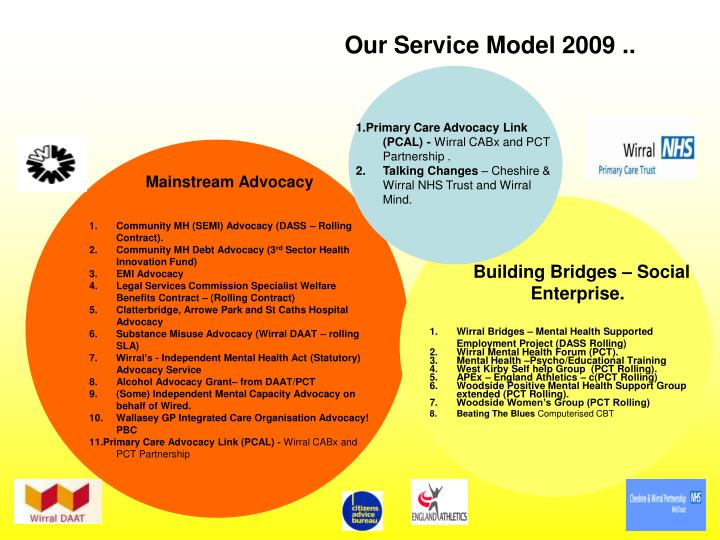 Our Service Model 2009 ..