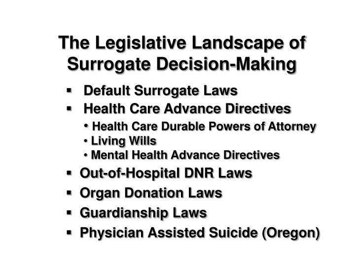 The Legislative Landscape of Surrogate Decision-Making