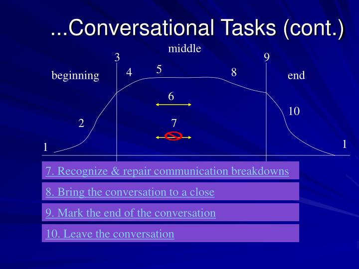 ...Conversational Tasks (cont.)