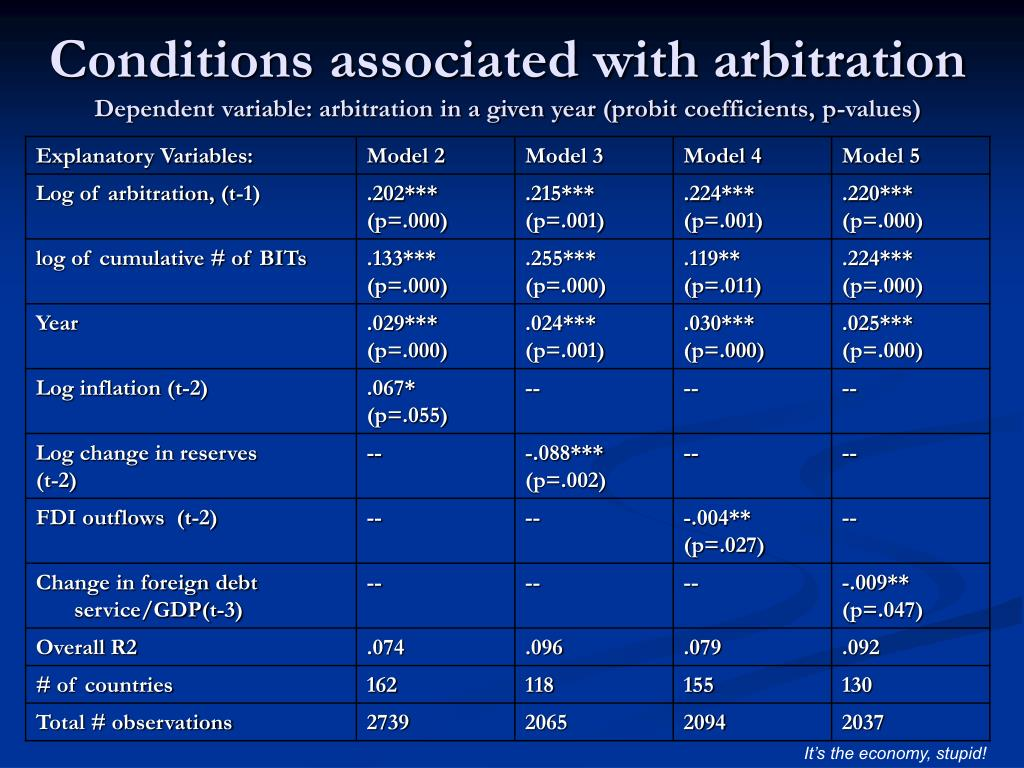 Conditions associated with arbitration