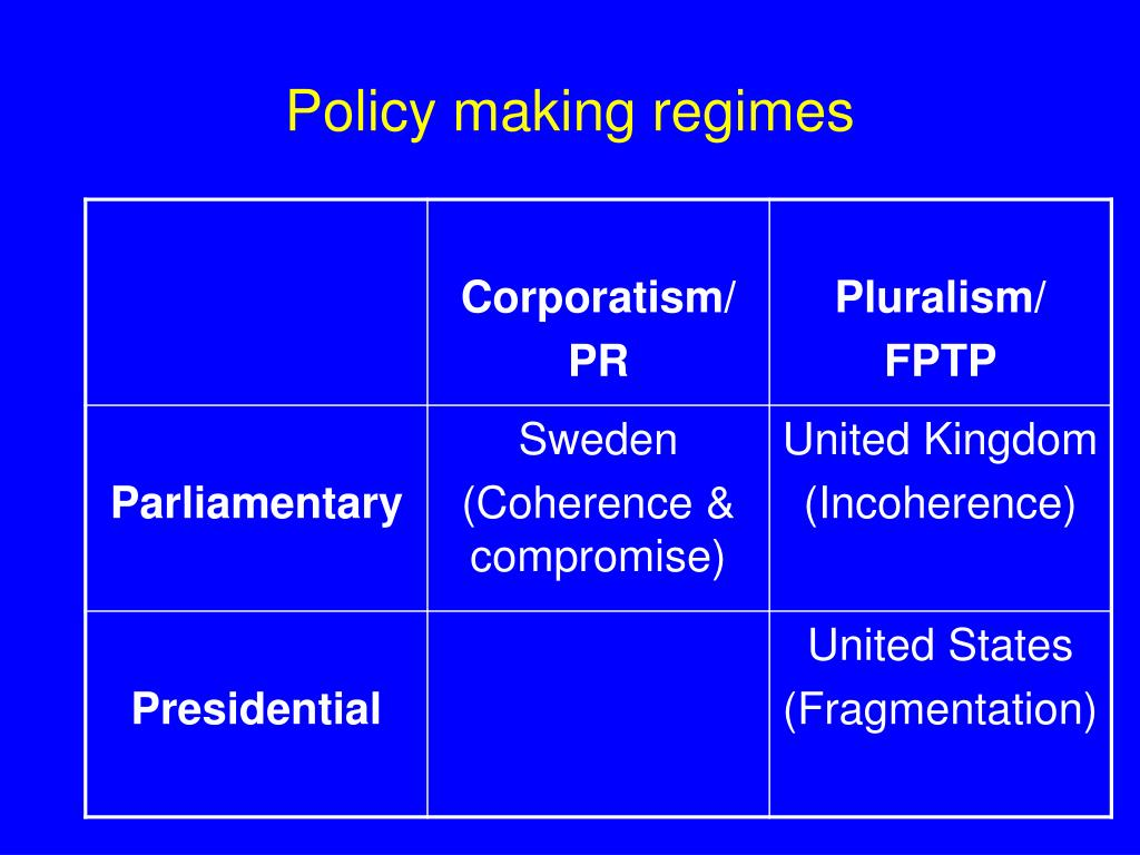 Policy making regimes