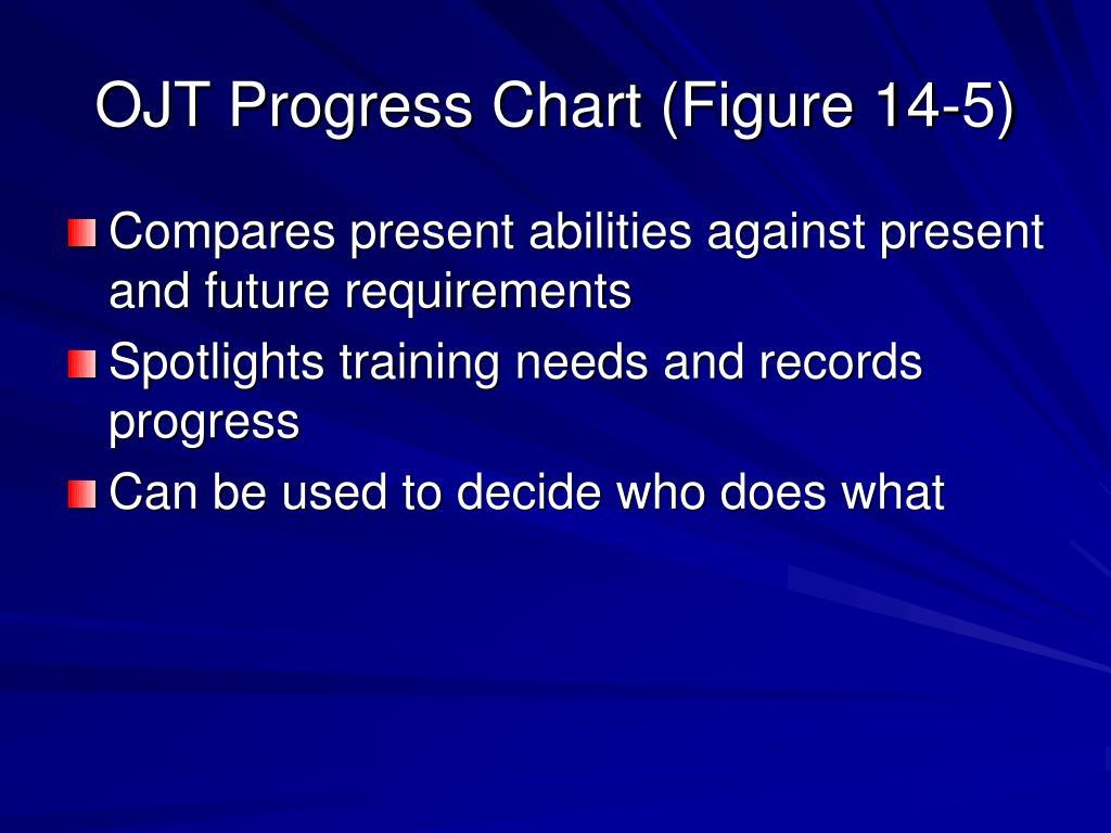 OJT Progress Chart (Figure 14-5)