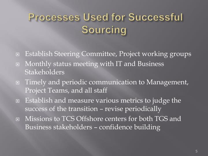 Processes Used for Successful Sourcing