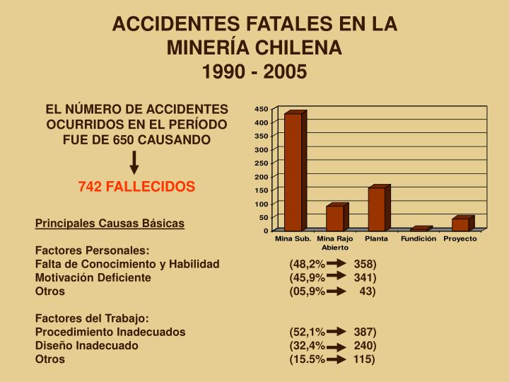 ACCIDENTES FATALES EN LA
