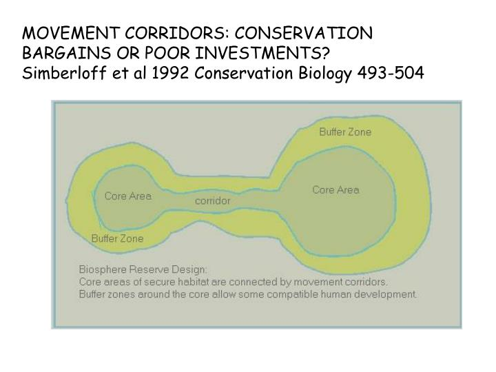 MOVEMENT CORRIDORS: CONSERVATION BARGAINS OR POOR INVESTMENTS?