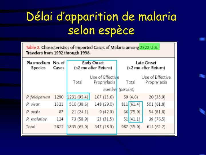 Délai d'apparition de malaria selon espèce