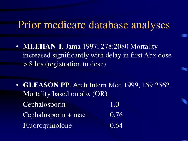 Prior medicare database analyses