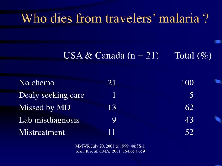 Who dies from travelers' malaria ?