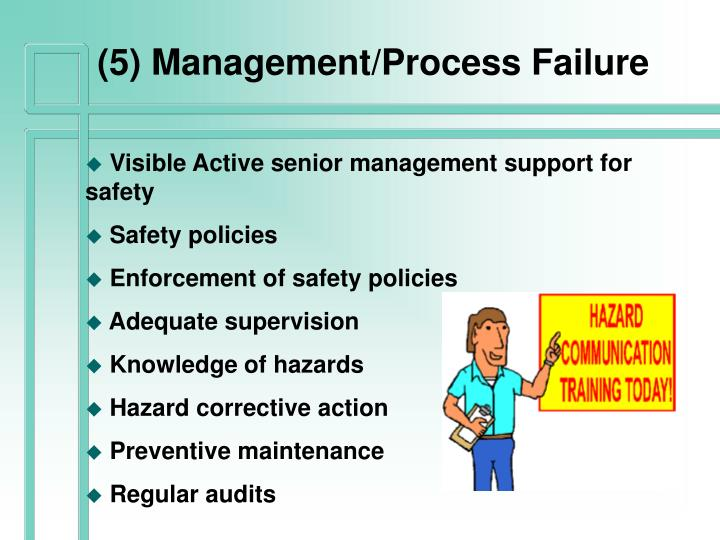 (5) Management/Process Failure