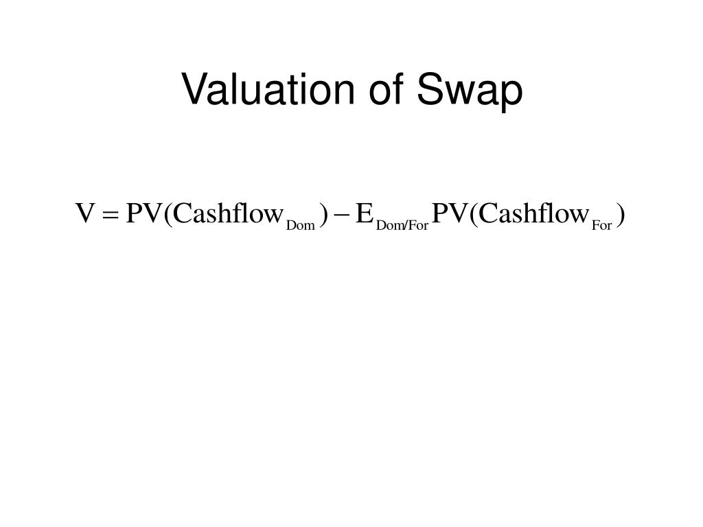 Valuation of Swap