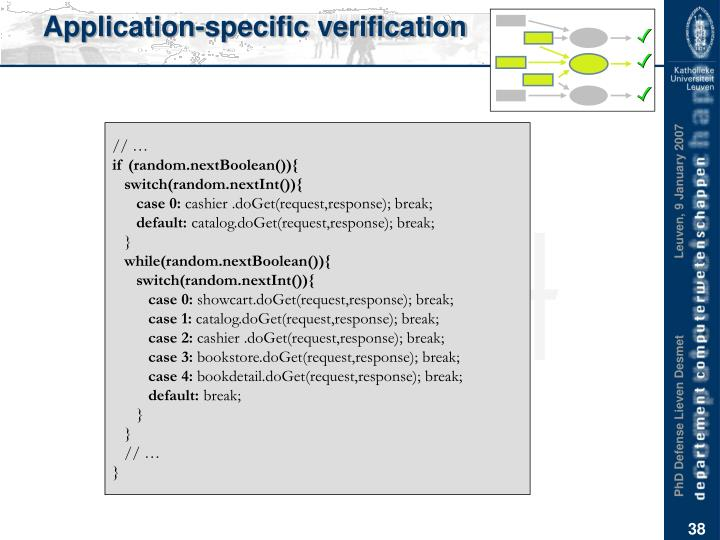 Application-specific verification
