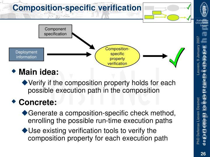 Composition-specific verification