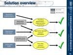 solution overview1