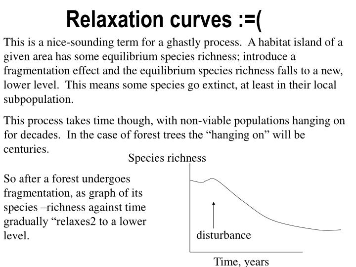 Relaxation curves :=(