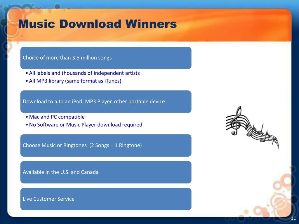 Music Download Winners