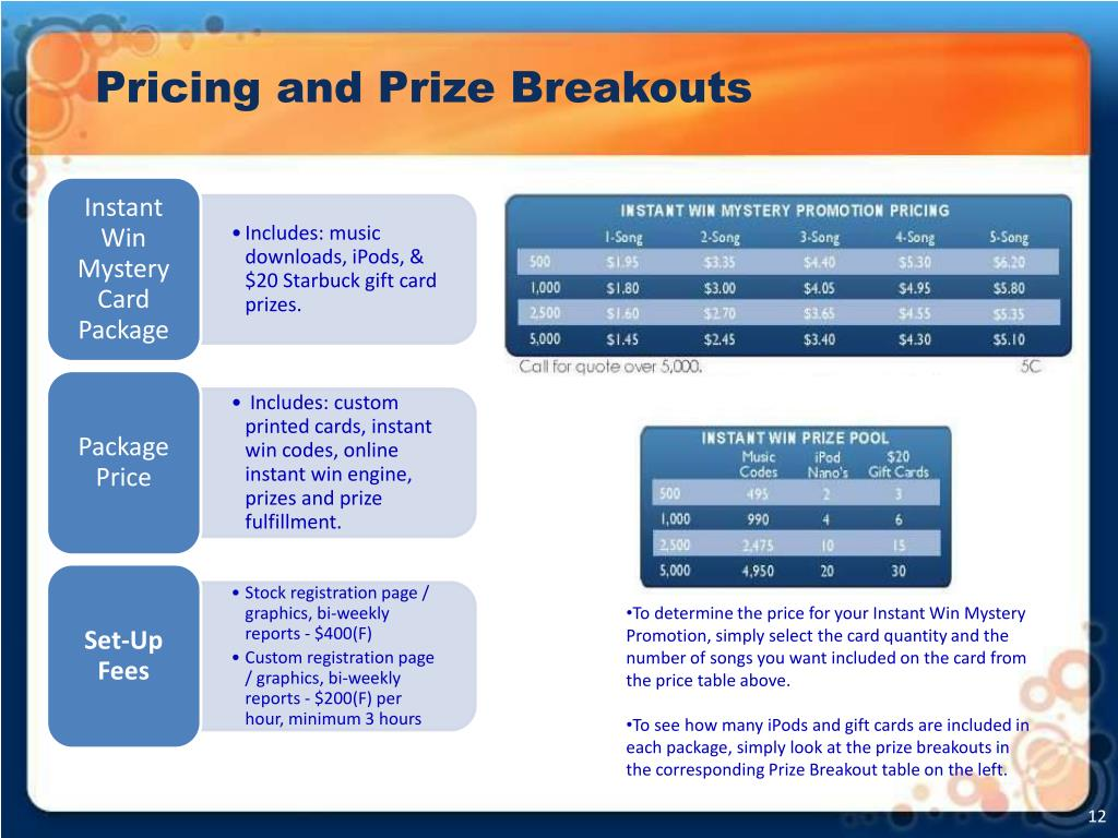 Pricing and Prize Breakouts