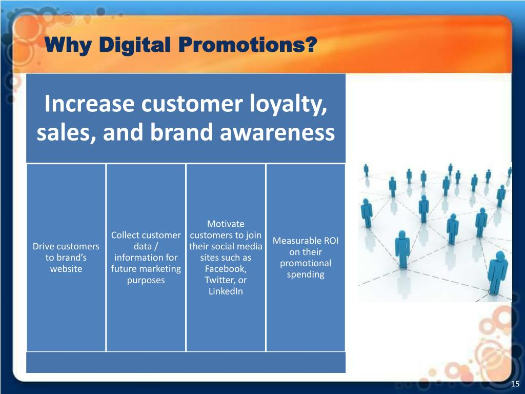 Why Digital Promotions?