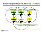 swarming limitation missing coupon