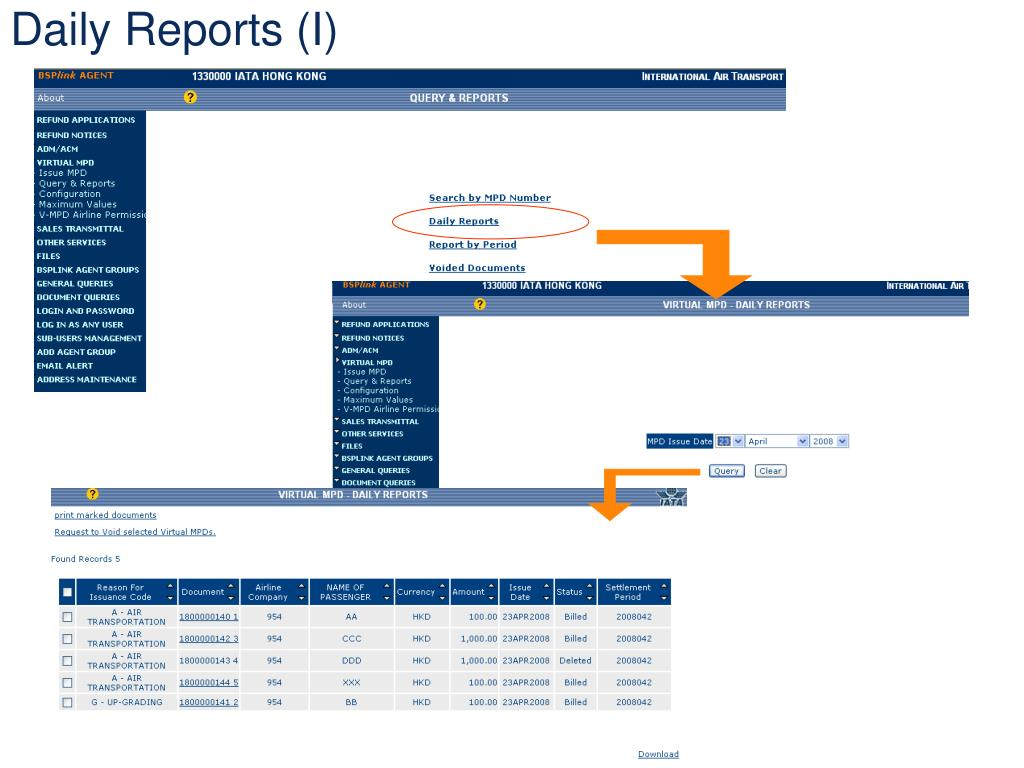 Daily Reports (I)